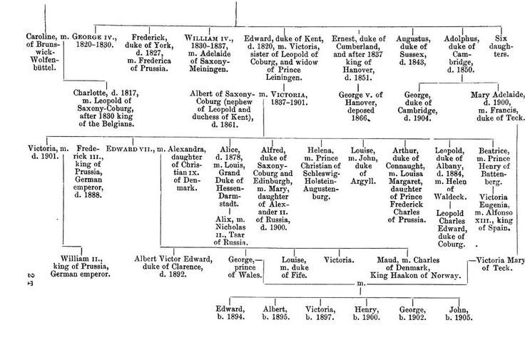 Royal Family Tree From Queen Victoria Aol Image Search border=