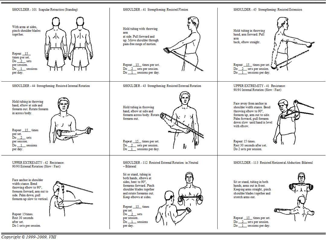 Protect Your Shoulder Shoulder Workout Shoulder Workout At Home Rotator Cuff Exercises