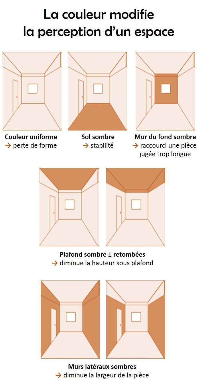 il est possible de modifier la perception d un espace gr ce la couleur globalement on peut. Black Bedroom Furniture Sets. Home Design Ideas
