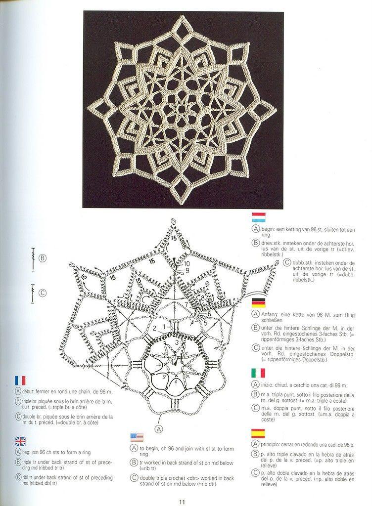 11.jpg | DIY Costura | Pinterest | Croché, Ganchillo y Ganchillo crochet