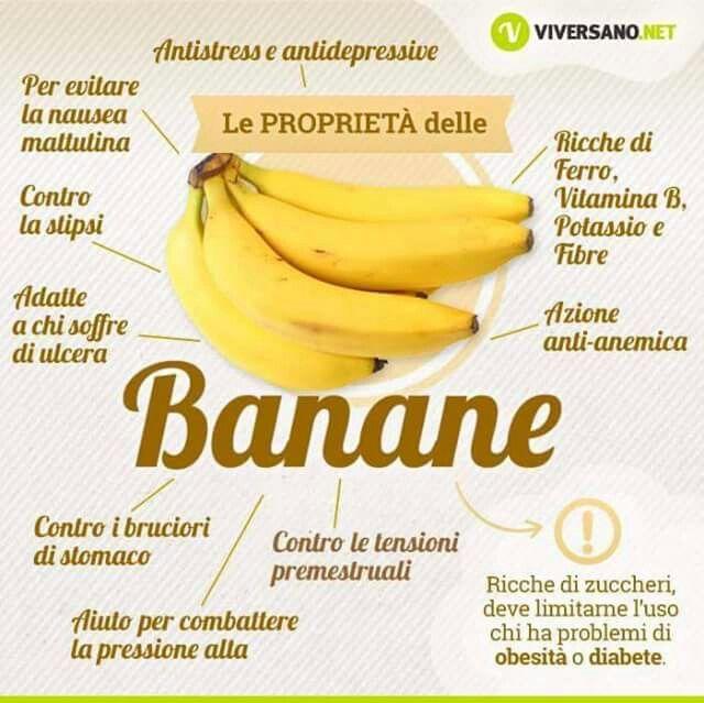 Propriet delle banane food banane sant e astuces sant for Cucinare juicer