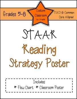 Staar reading strategy poster tpt treasures for texas teachers staar reading strategy posterthese posters highlight three steps your students can use to break down and target their focus on the staar reading test fandeluxe Images