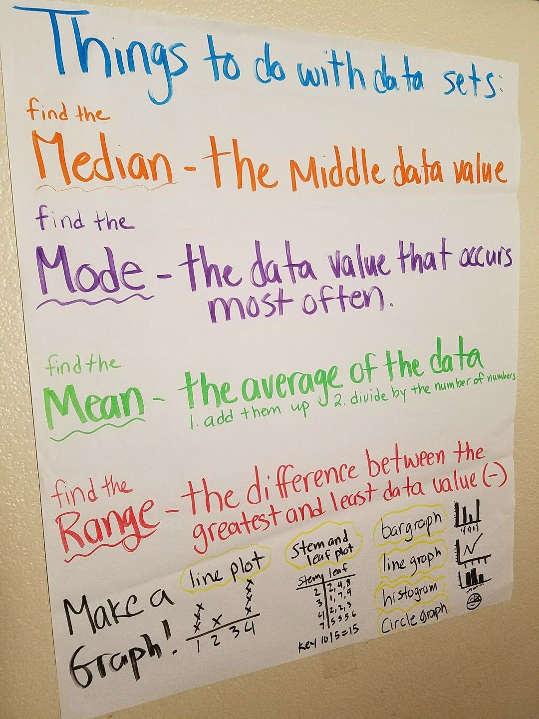 Pin By Victoria Talbot On 5th Grade Anchor Charts