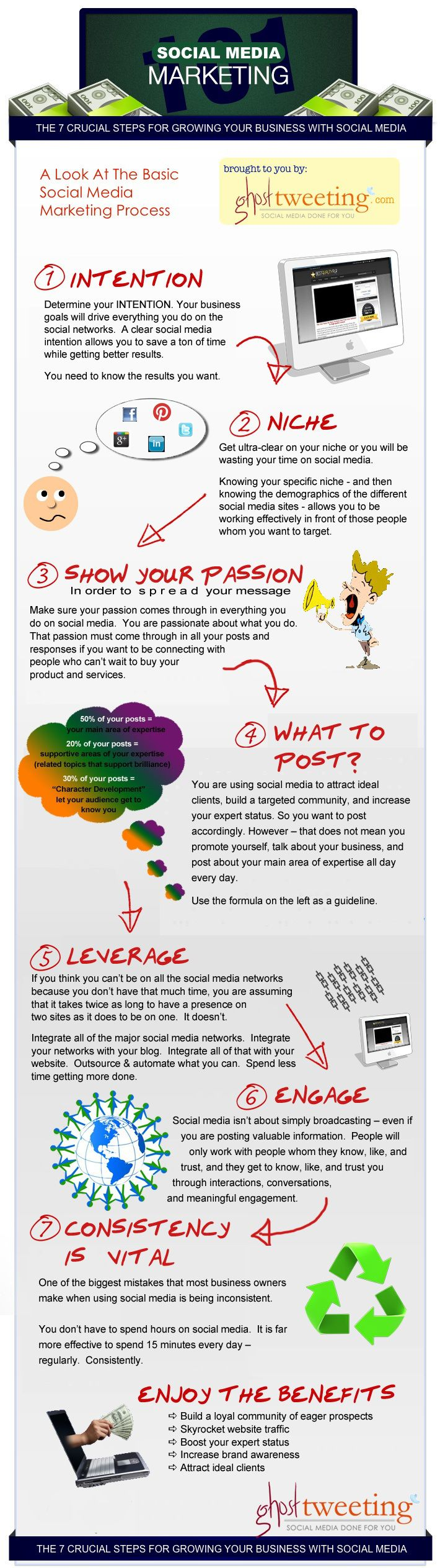 The 7 crucial steps for growing your busineee with Social Media #infografia #infographic #marketing