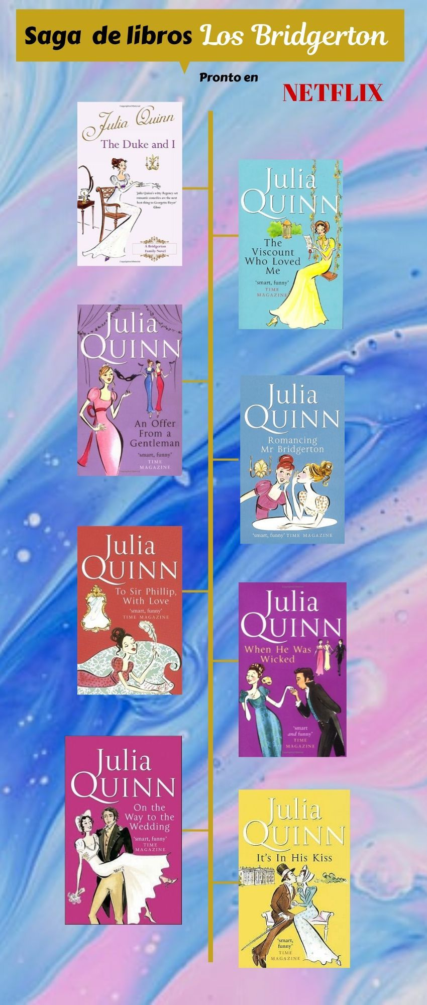 Saga De Libros Los Bridgerton Libros Sagas Libros En Netflix