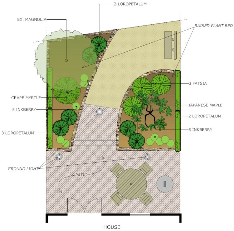 Logiciel gratuit plan jardin 3D pour PC, tablette et smartphone - logiciel de plan de maison gratuit