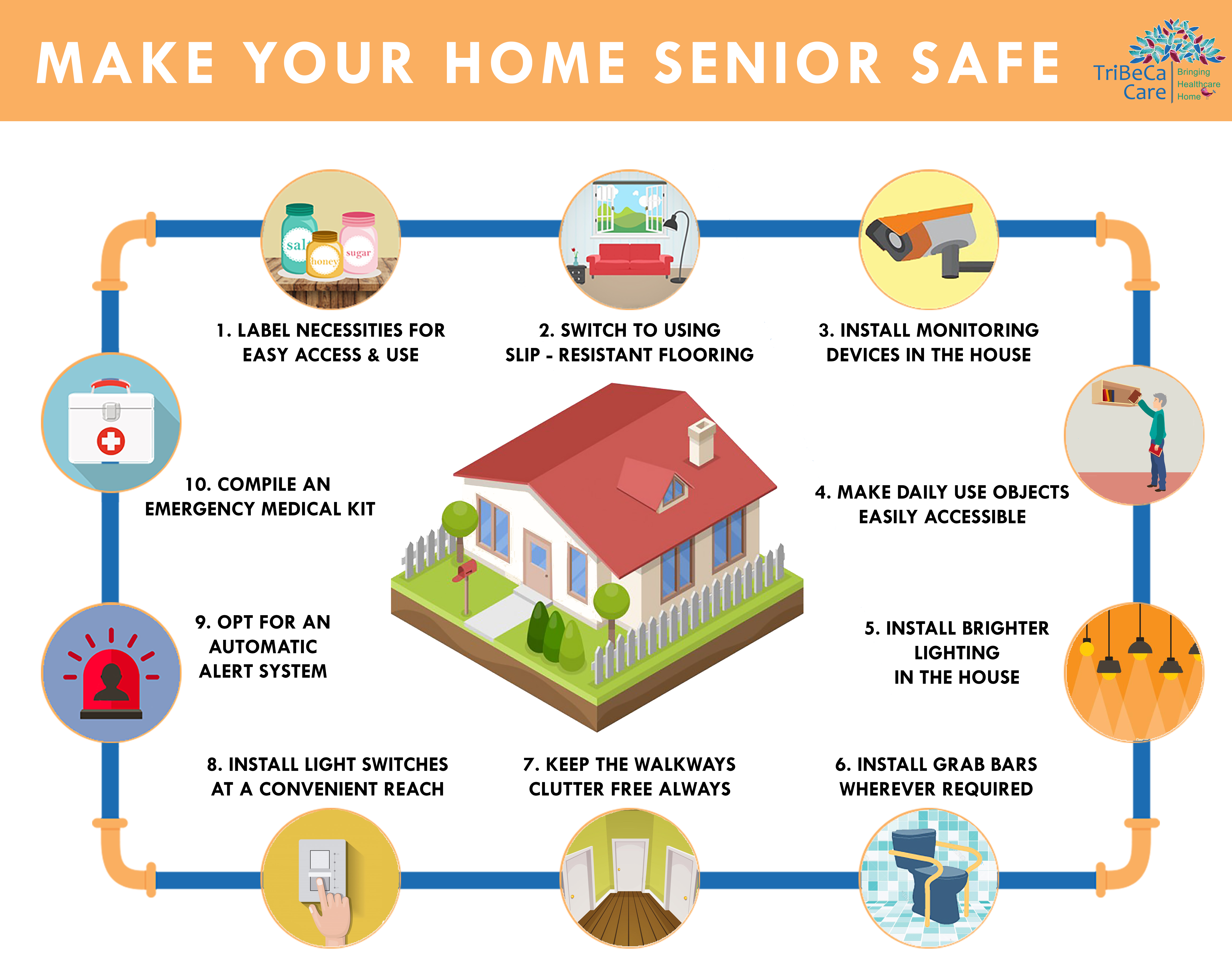 10 Must Haves for Senior Safety Home Security & Safety