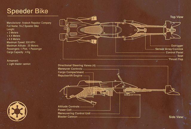Star Wars: Speeder Bike (Blueprint)   By: Vespertin, via Flickr (#starwars #speederbike)