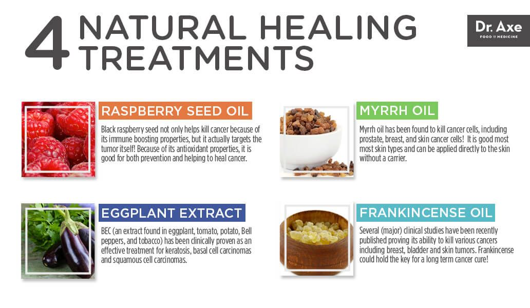 Natural Oils Used In Healing Wounds