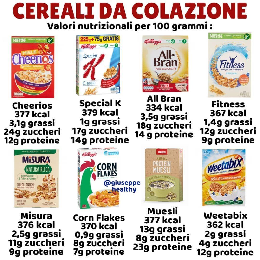 cereali per la colazione dieta