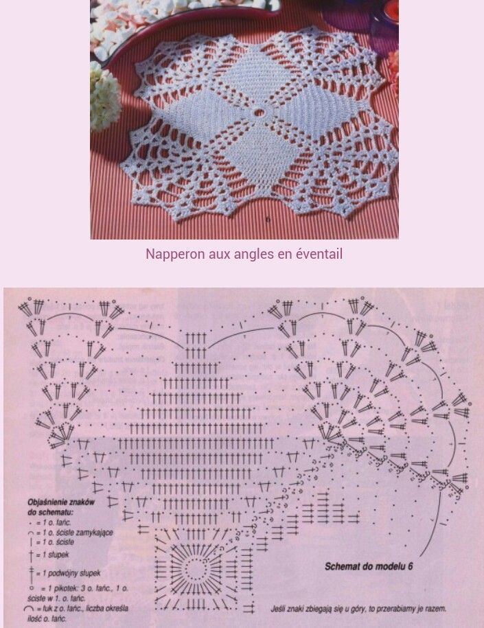 Pin von Cheri Lowery auf Doilies♡Advanced♡Patterns | Pinterest ...