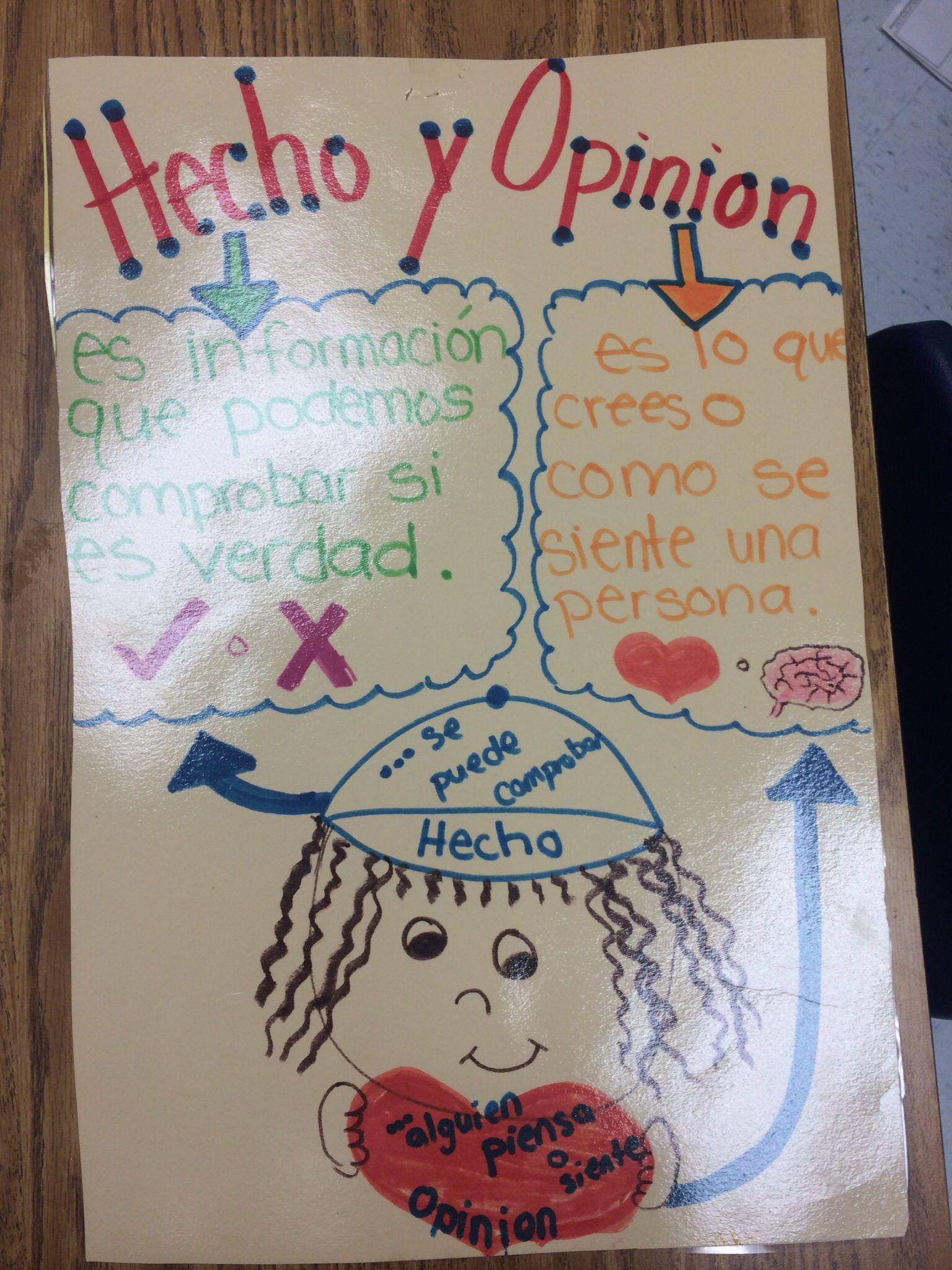 Destreza Literaria Hecho Y Opinion