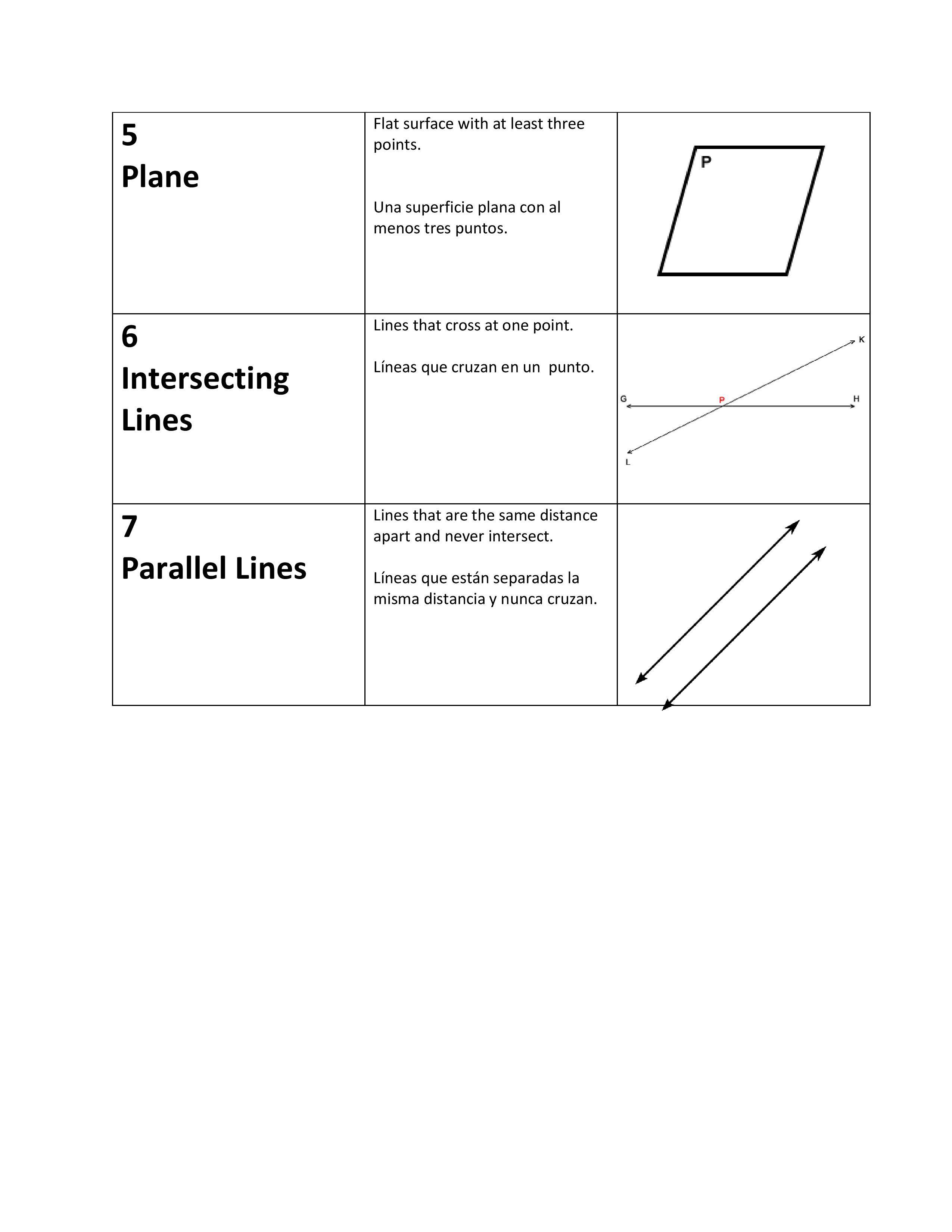 Ell Geometry Spanish English Part 2