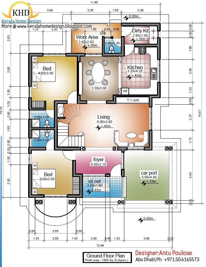 Sip Home Plans Model House Plan Indian House Plans Kerala House Design