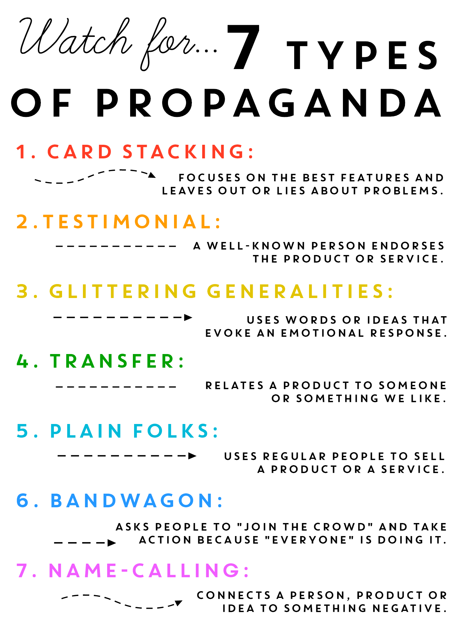 Watch For 7 Types Of Propaganda Erin Wing S Blog She Has