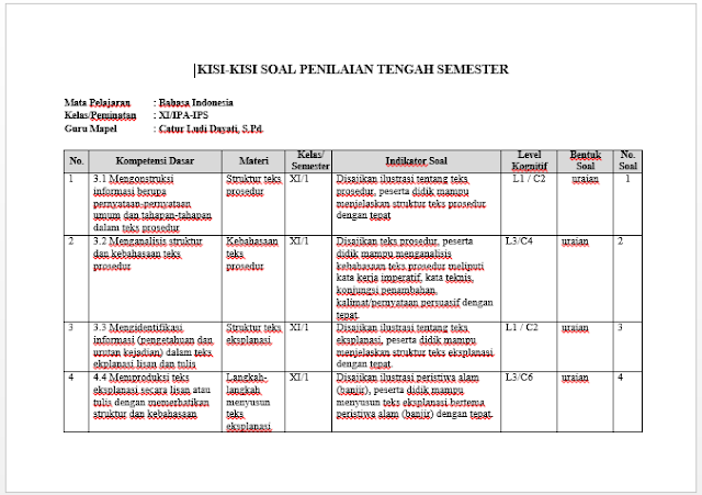 Soal Uts Pts Bahasa Indonesia Kelas Xi Sma Ma Kurikulum 2013 Semester 1 Tahun Pelajaran 2018 2019 Zuhri Indonesia Bahasa Bahasa Indonesia Indonesia