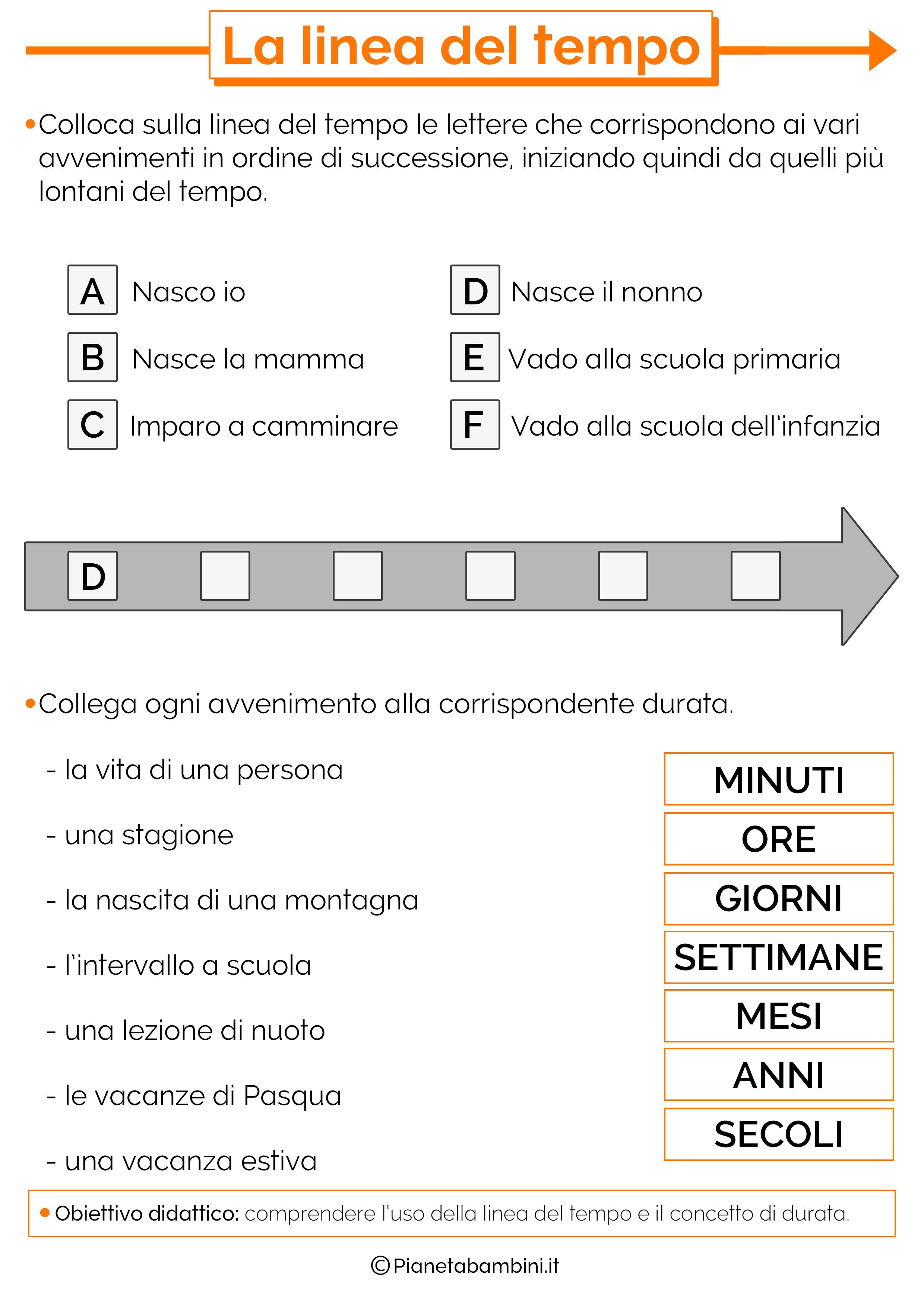 Schede Didattiche Linea Tempo 3 2480—3508