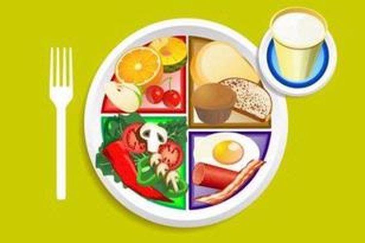 Fantastis 30 Gambar Kartun Makanan Berkhasiat Konsep Gizi Seimbang Pengganti 4 Sehat 5 Sempurna Halaman Down Resep Makanan Gambar Kartun Menggambar Makanan