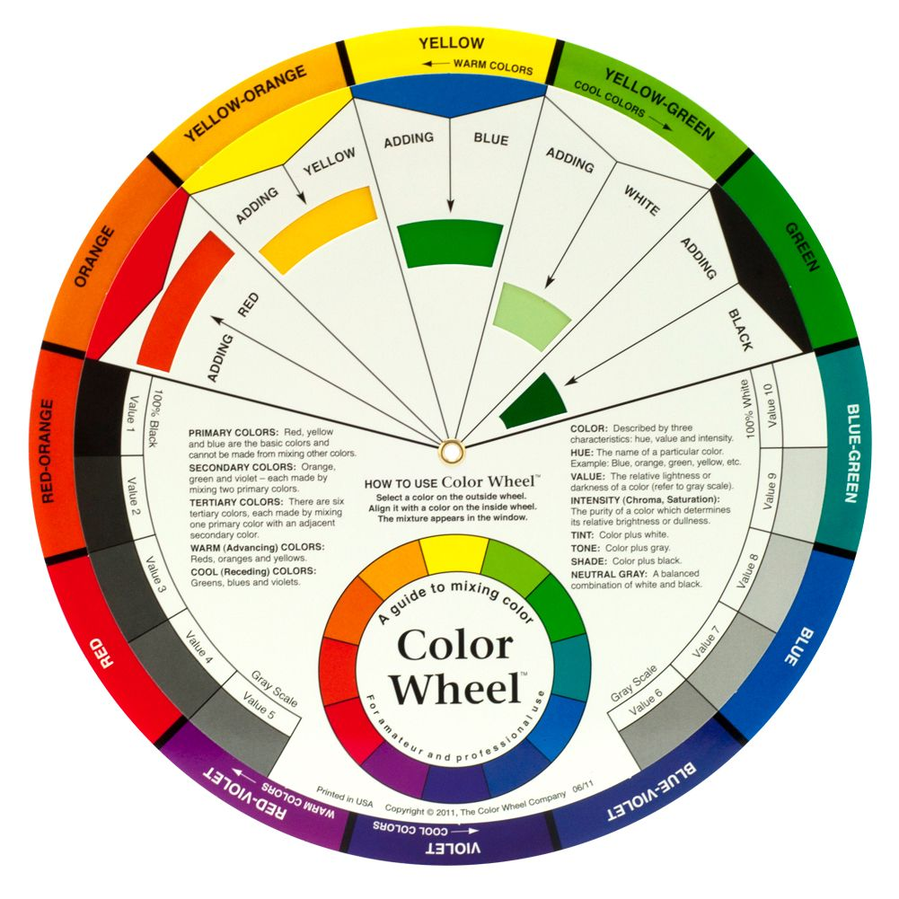 Color wheel chart google search art techniques for Picture of colour wheel