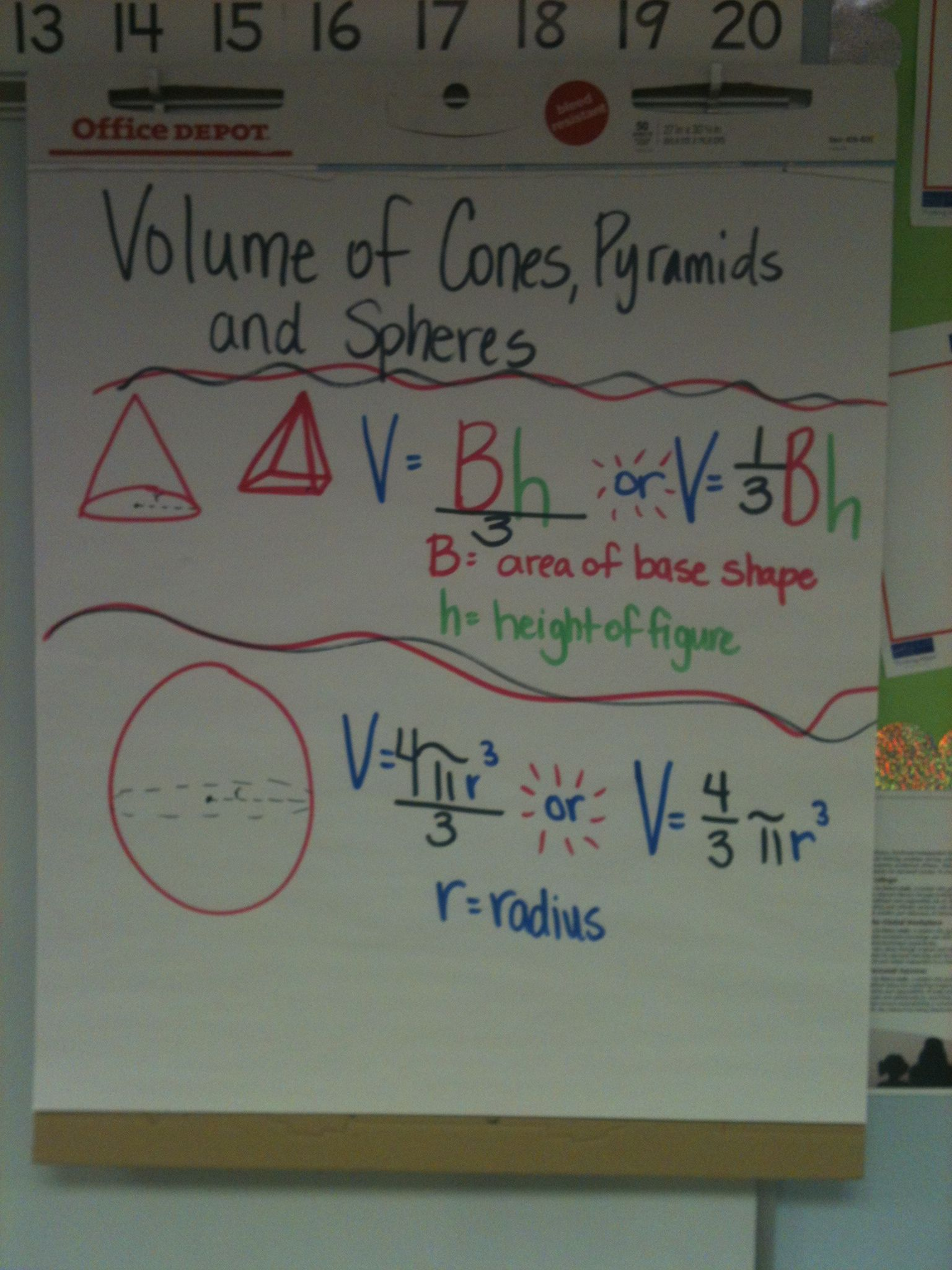 Volume Of Cones And Pyramids 1 536 2 048 Pixels