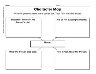 Character Map Literary Elements Template Education
