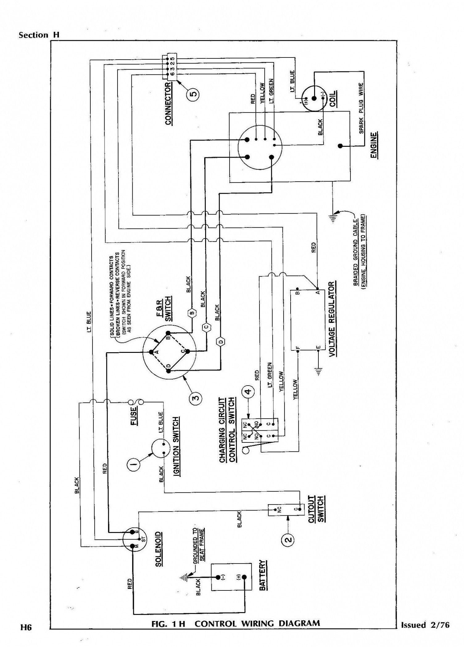 Wiring Diagrahm For 1988 Club Car Golf Cart