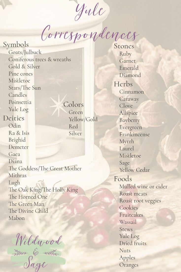 Yule » Winter Solstice » What is Yule | Pinterest | Yule decorations ...