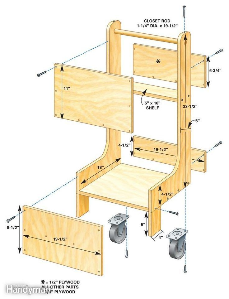 Air Compressor Cart | The Family Handyman could definitely be built using Roseburg Plywood and Lumber, available at Lowe's and Home Depot. http://www.familyhandyman.com/DIY-Projects/Home-Organization/Tool-Storage/air-compressor-cart/View-All?pmcode=EH0214B&_mid=2405897&_rid=2405897.995332.39539