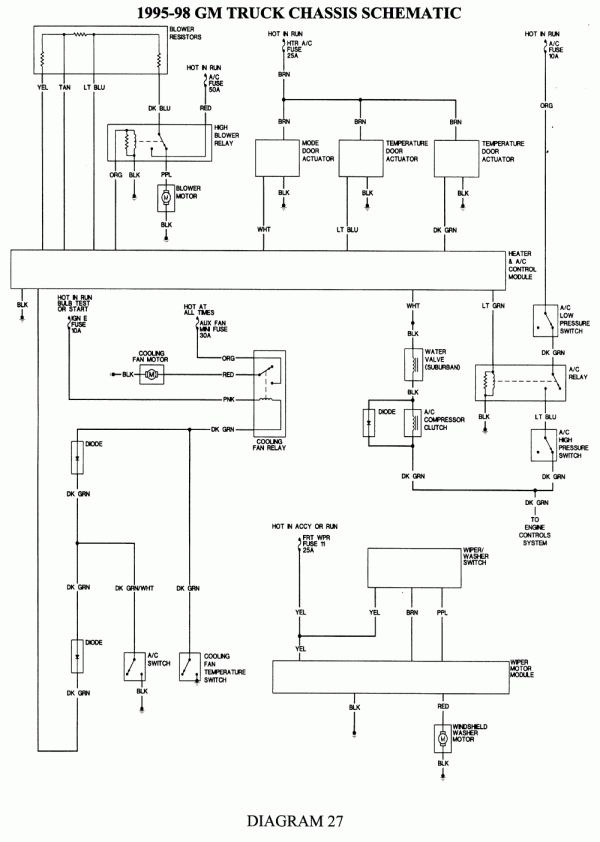 1998 Chevrolet Truck Wiring Diagram And Chevrolet Truck