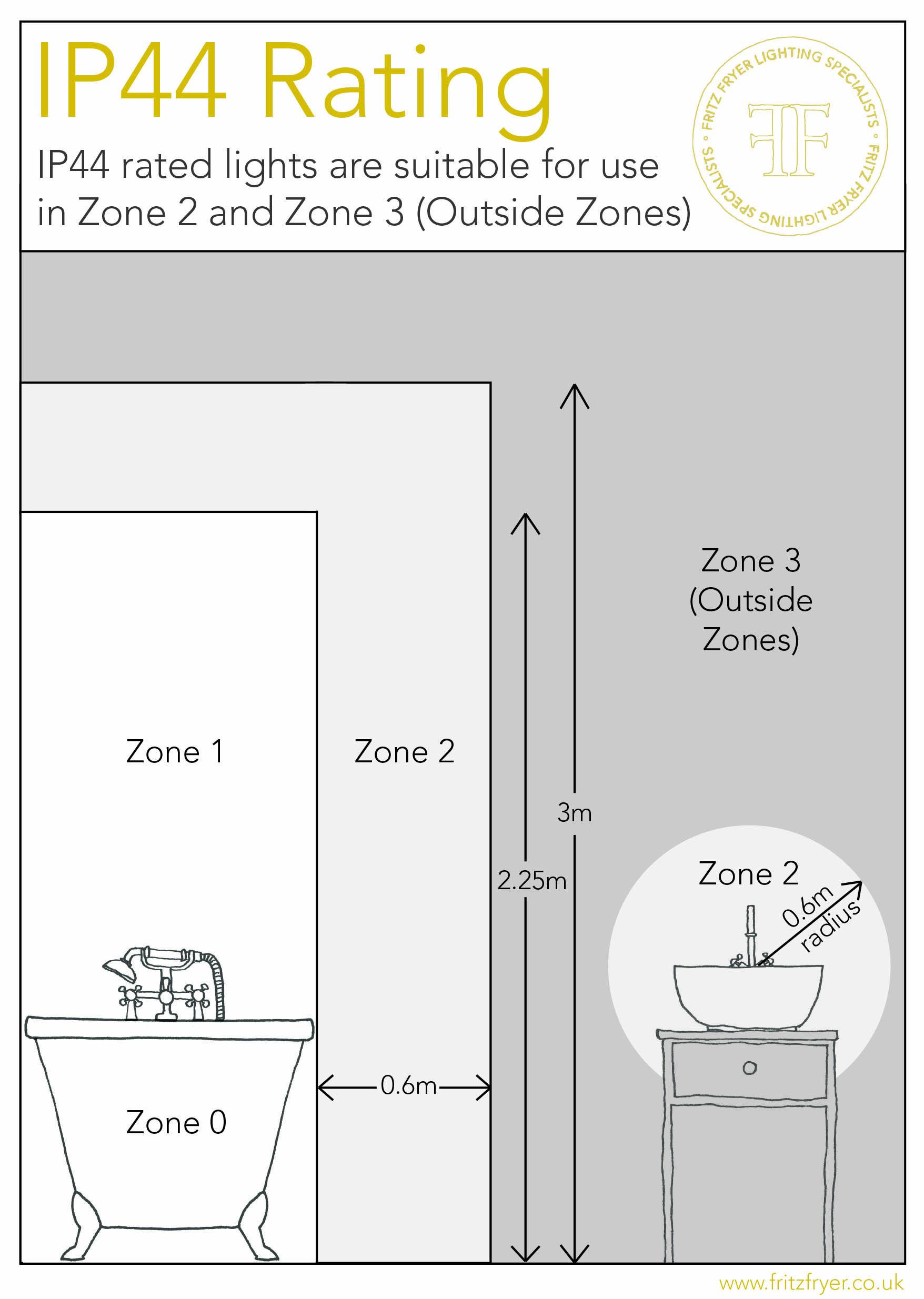 Bathroom Lighting Ip44 Ip44 Bathroom Lighting Zones Explained Bathroom Lighting Ip Bathroom Lighting Bathroom Wall Lights Contemporary Bathroom Lighting