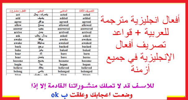أفعال انجليزية مترجمة للعربية قواعد تصريف أفعال الإنجليزية في جميع أزمنة English Verbs Words Word Search Puzzle