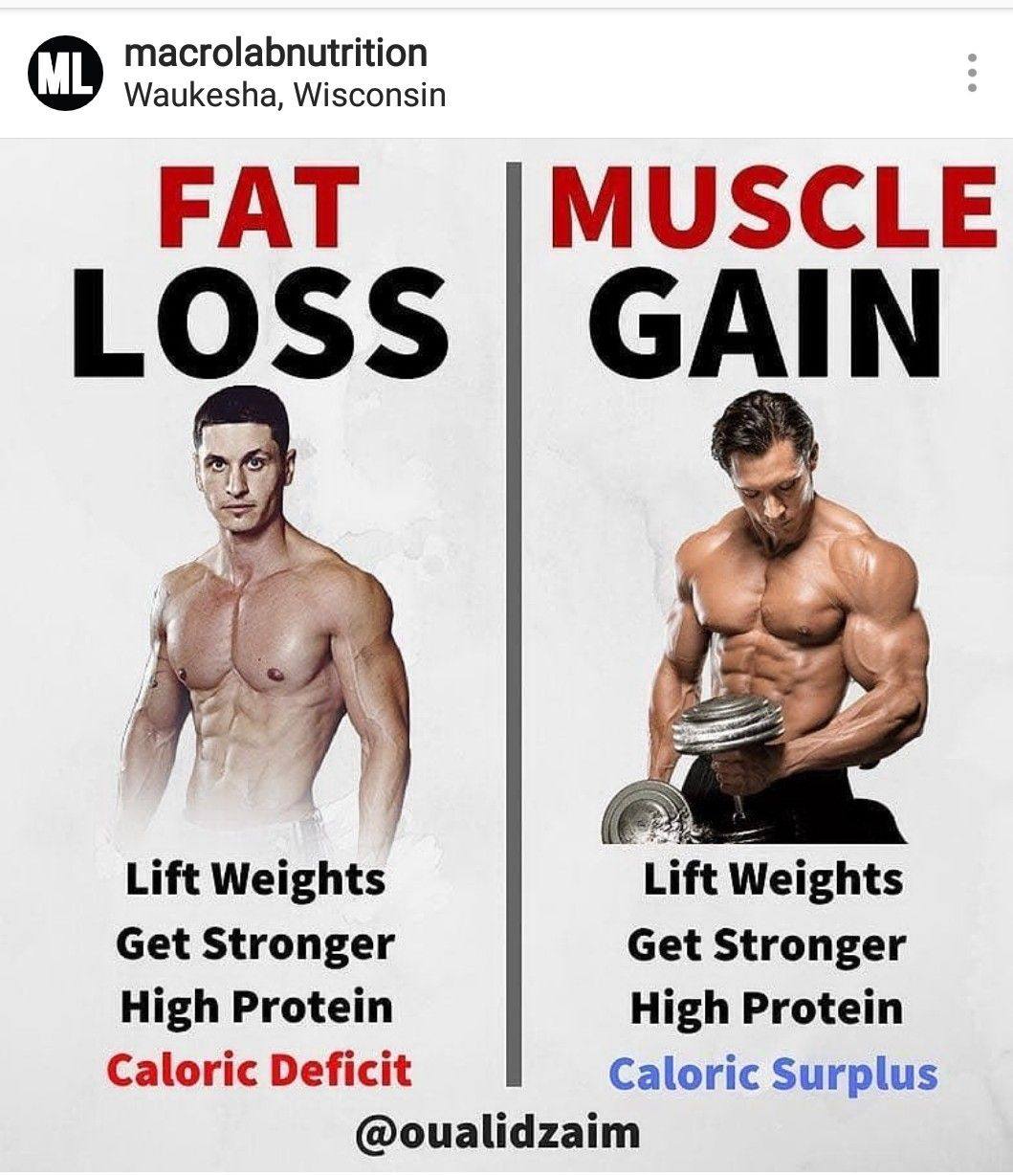 diet to lose fat and build muscle plan