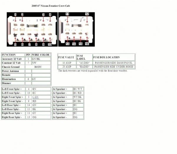 Wiring Diagram PDF: 2002 Nissan Frontier Fuse Box