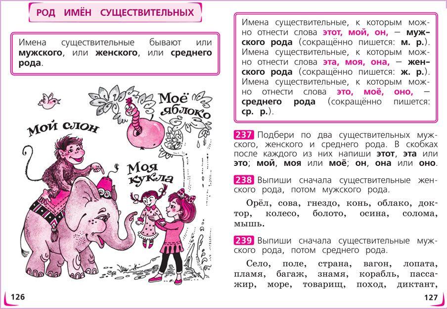 Русский язык 2 класс полякова 1 часть решебник.