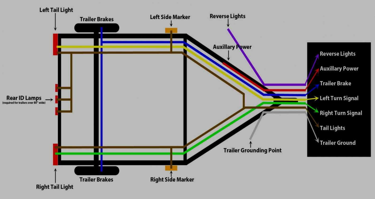 Wiring Diagram For Boat Trailer Light Bookingritzcarlton Info Trailer Light Wiring Boat Trailer Lights Utility Trailer