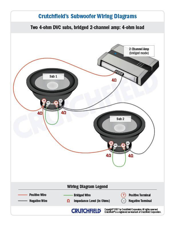 pin by alan nguyen on alan car audio systems, car audio, car audio  dvc sub wiring home theater #4