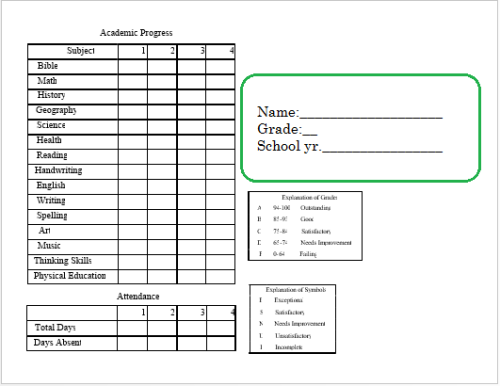 Planners Transcripts Report Card Forms Calendars Report Card Template School Report Card Free Homeschool