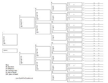 6 generation family tree with vital statistics template this