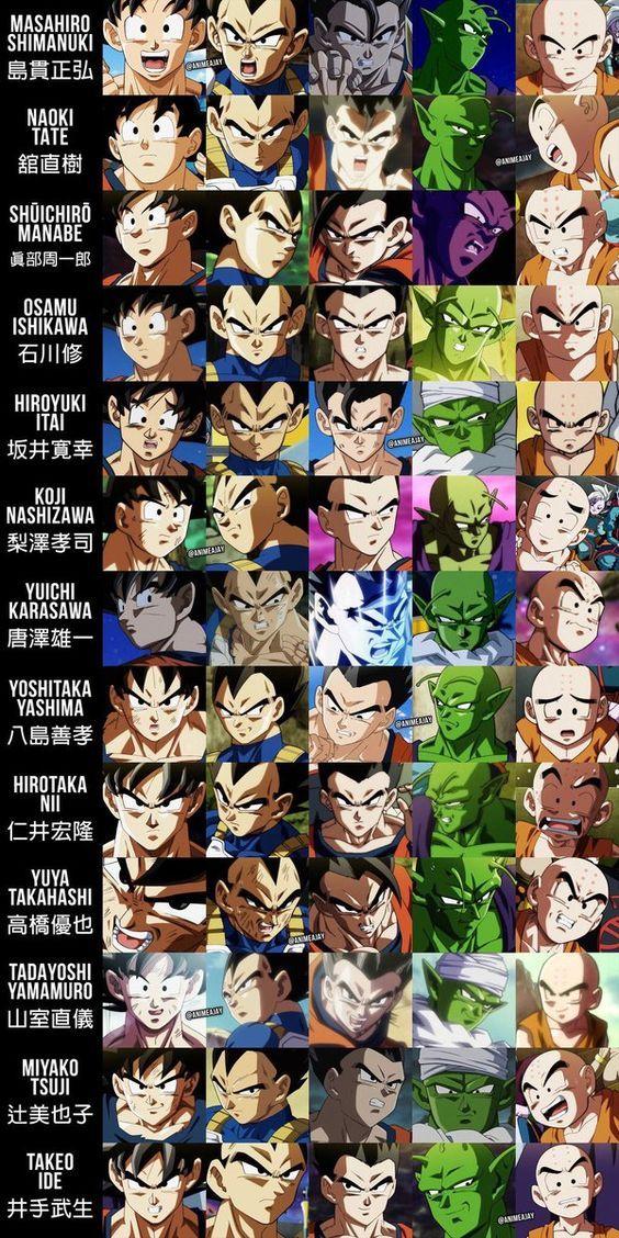 10 Versões do Goku (Dragon Ball) que você nunca viu