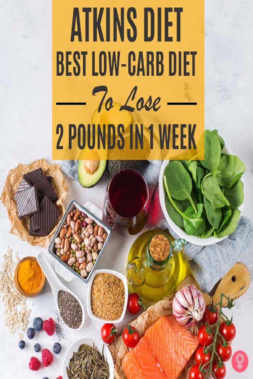 Atkins Diet Best LowCarb Diet in 2020 What is atkins