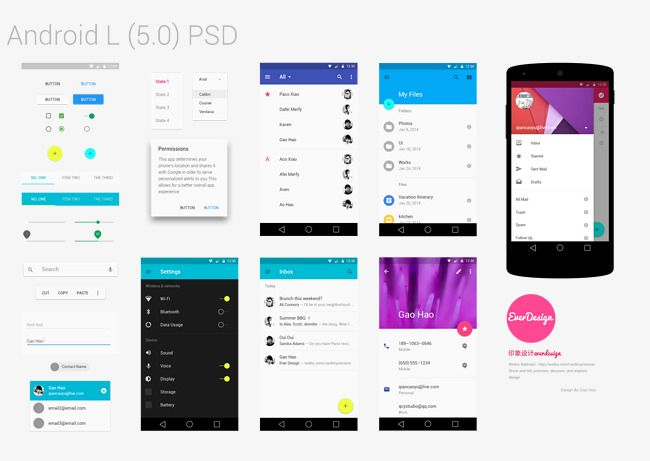 Web Design page Figure Android phones