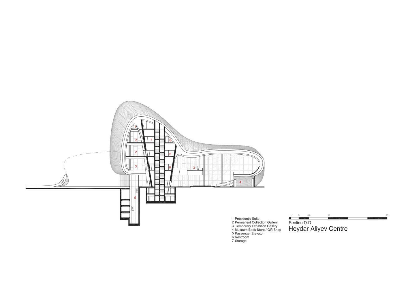 Gallery Of Heydar Aliyev Center / Zaha Hadid Architects   50