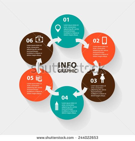 6 step flow chart downloadable - Google Search 6 step flow chart - flow chart templates