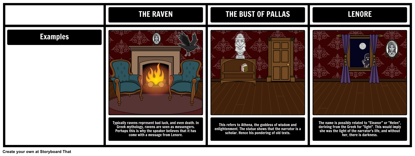 The raven by edgar allen poe symbolism make your students provide the raven by edgar allen poe symbolism make your students provide examples of symbolism biocorpaavc Gallery