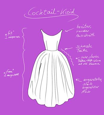 Das Cocktailkleid ist ein Fit and Flare Kleid mit einem angesetzten ...