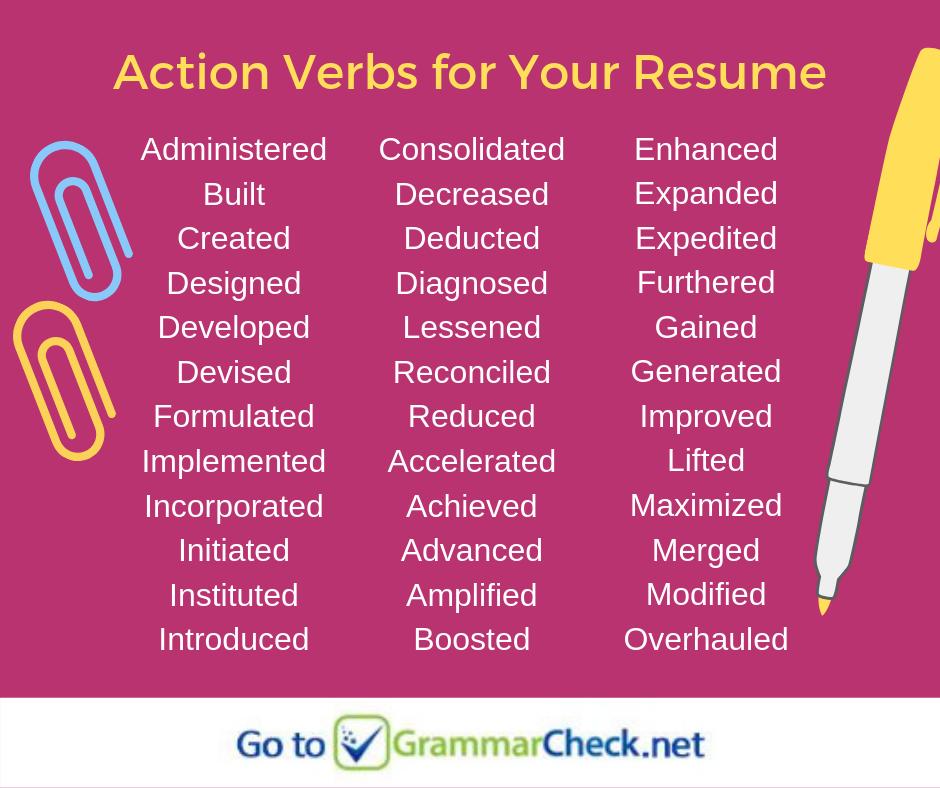 resume resumewriting writingtips ding English
