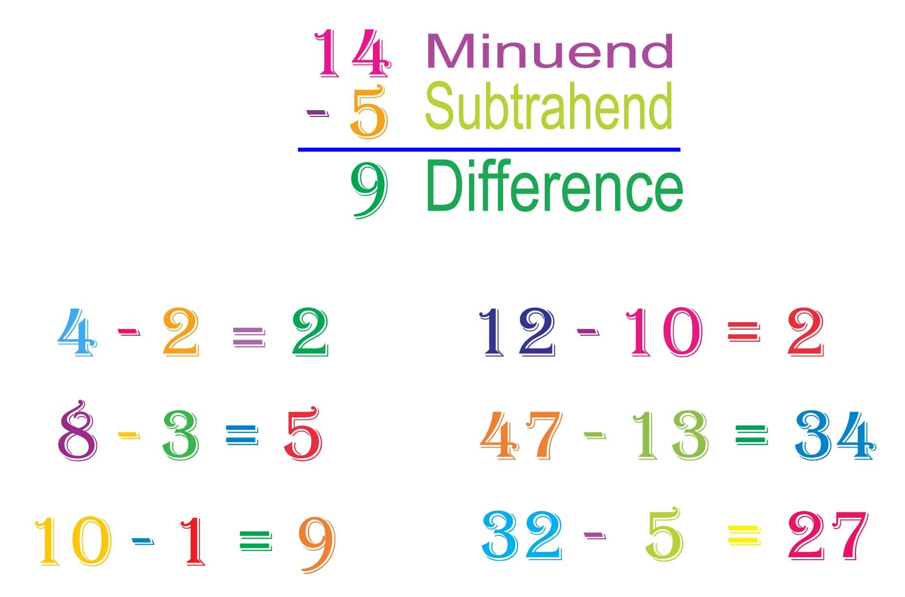 Free Math Practice Worksheets With Images