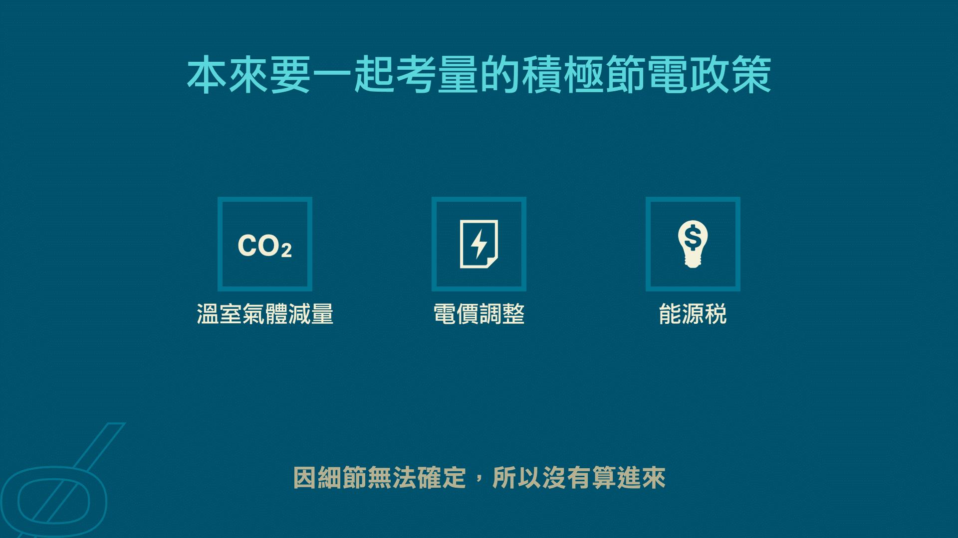 17. 本來要一起考量的積極節電政策,溫室氣體減量、電價調整、能源稅。 CC BY-SA 4.0