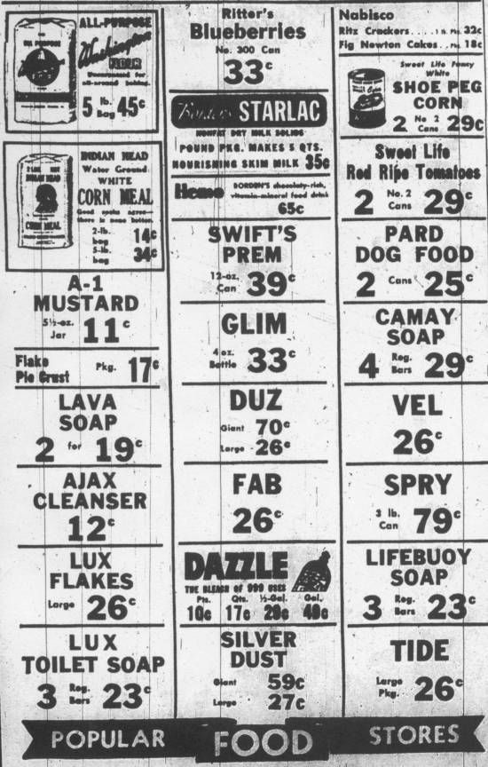 Acme Dog Food Prices