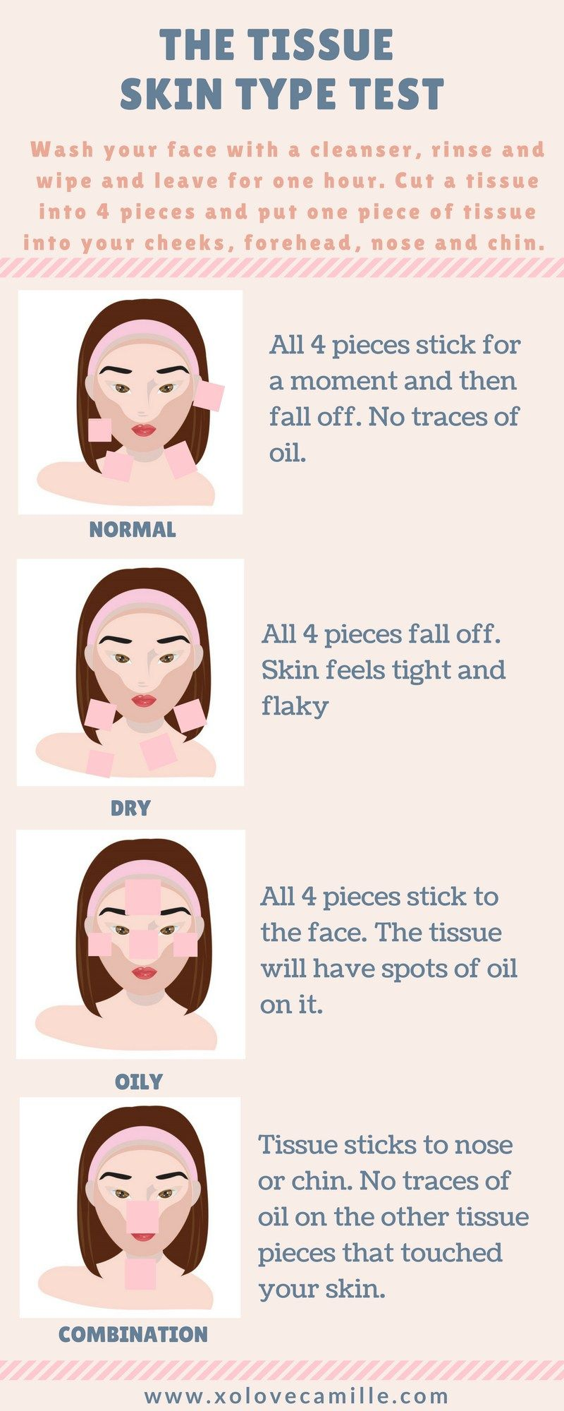 Makeup Tips for Your Skin Type 28